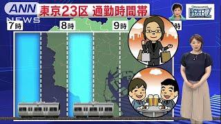 """""""時差ビズ""""開始 乗車時間ずらしてラッシュ解消を(17/07/11) thumbnail"""