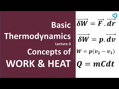 Basic Thermodynamics-Lecture 3_Concepts of Work & Heat