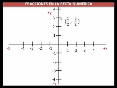 EL PLANO CARTESIANO TRIGONOMETRICAS EN PDF FUNCIONES