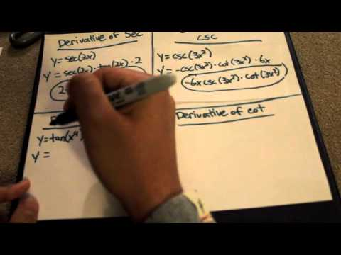 Calculus Tutorial: Derivative of Sec, Csc, Tan, and Cot