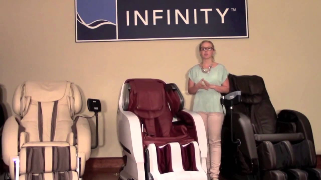 Infinity Iyashi Massage Chair Manual Programs
