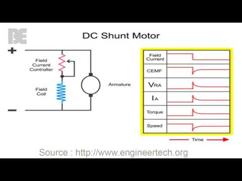 What is a DC Shunt Motor Principle ? - The Basic Engineering
