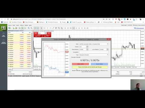 fbs-corretora-forex-bônus---como-usar-o-meta-trader-4