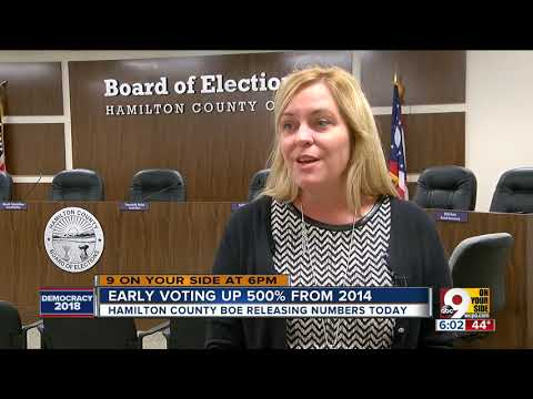 Early in-person voting up 500 percent in Hamilton County