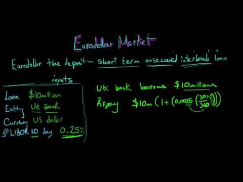 Eurodollar Time Deposit interest