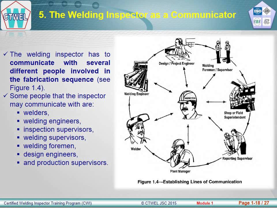 Awsctwel Cwi Module 1 Welding Inspection And Certification Youtube