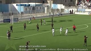 #بطولة_إتصالات_المغرب|د.20| شباب الريف الحسيمي 2-2 إتحاد طنجة هدف مارتن بينغوا في الدقيقة 73.