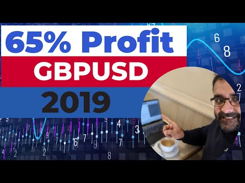 Forex Trading REVIEW 2019: 65% Profit On 45 Signals Trading Only GBPUSD