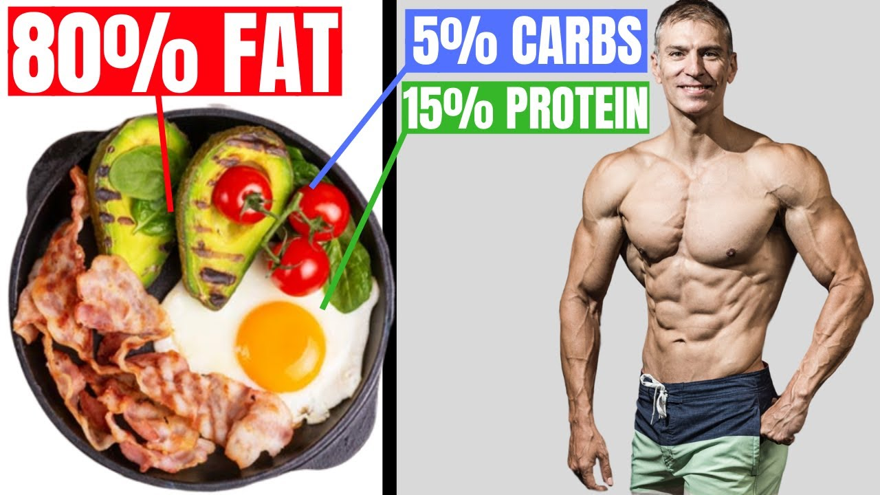 Muscle Building Keto Diet Plan