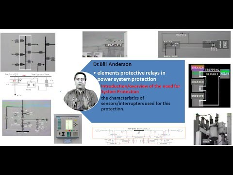 lesson 1: elements protective relays in power system