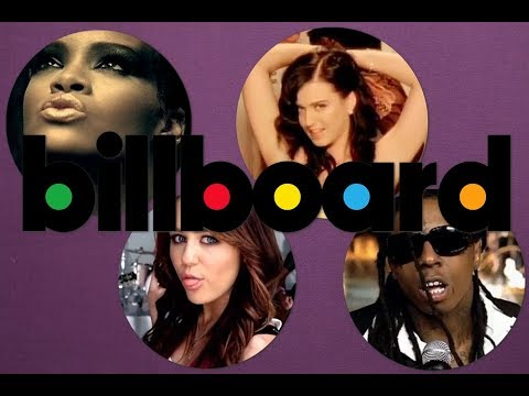 Billboard Hot 100  Top 20 Songs of Summer 2008