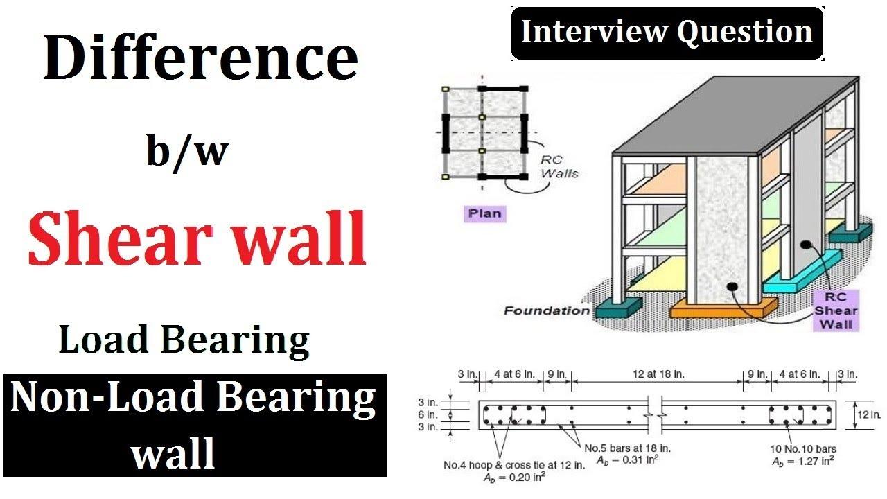 Difference between shear wall, load or Non load bearing walls