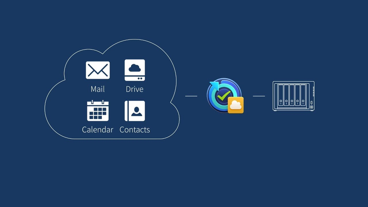 How to Create a G Suite Backup Task on Synology NAS | Synology