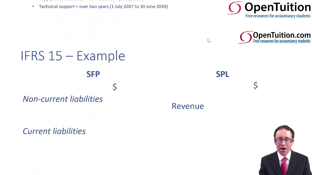 Revenue - Example (LiverTech) - ACCA Financial Reporting (FR)