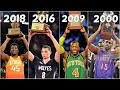 Top 10 DUNKS Of NBA Slam Dunk Winners 2000 2018 mp3