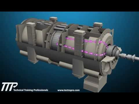 GE Hydrogen Cooled 3D Generator Course Overview  YouTube