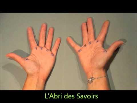 Tuto multiplier avec les doigts youtube for Les tables de multiplications ce1