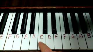 RED RIVER VALLEY How to play easy piano keyboard melody tutorial tutor free lesson