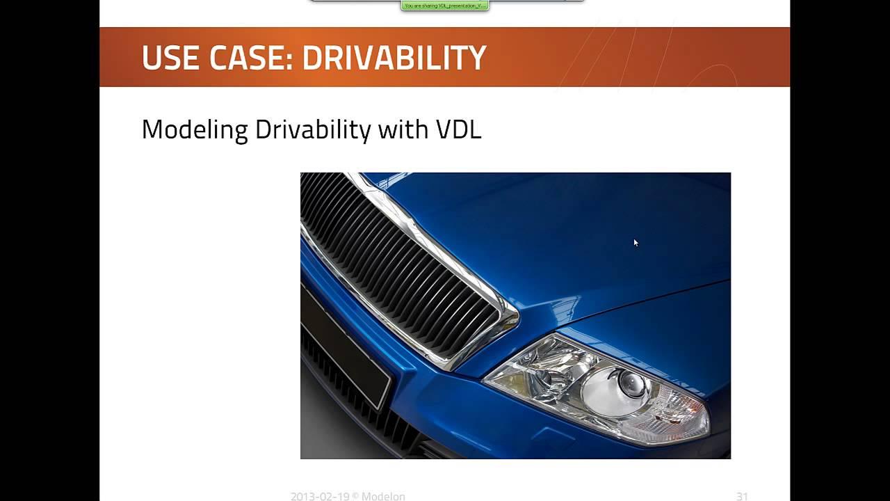 Vehicle Dynamics Library - Modelon
