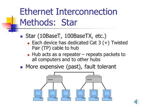 How Ethernet Works and IEEE 802.3 Specification