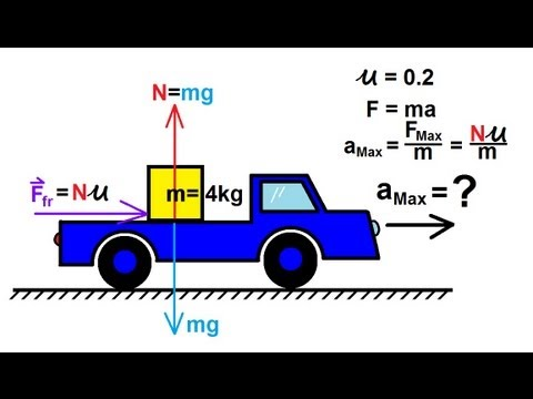 Physics Mechanics Newtons Laws Of Motion 11 Of 20 Second Law