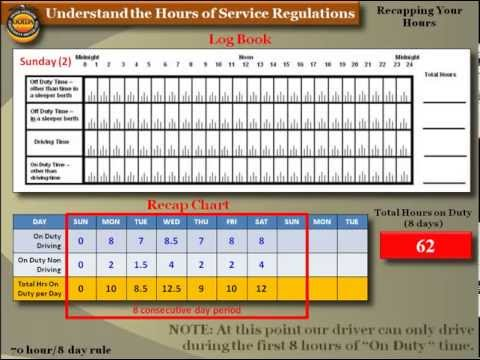 60 70 Hour Rule Fv3