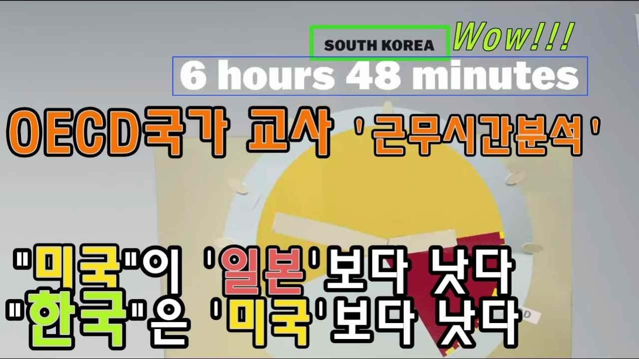 """교육 강국 """"핀란드, 한국, 일본, 미국""""의 교사 '근무시간' 비교...(영한자료)"""