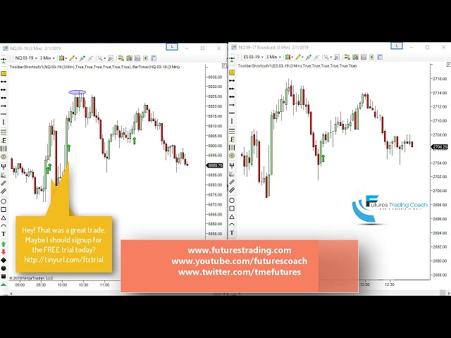 020119 -- Daily Market Review ES CL NQ - Live Futures Trading Call Room
