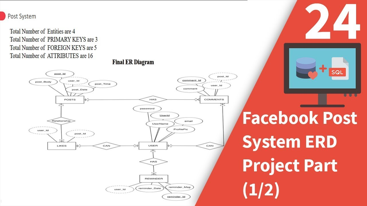 medium resolution of facebook post system erd project part 1 2 youtube one to many erd diagram erd diagram facebook