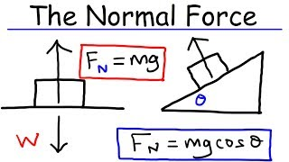 Physics - What Iṡ a Normal Force?
