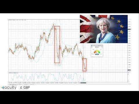 Market Sentiment :: the Week Ahead, Hard Brexit & GBP, Copper, & USD Majors - 16 Jan 2017