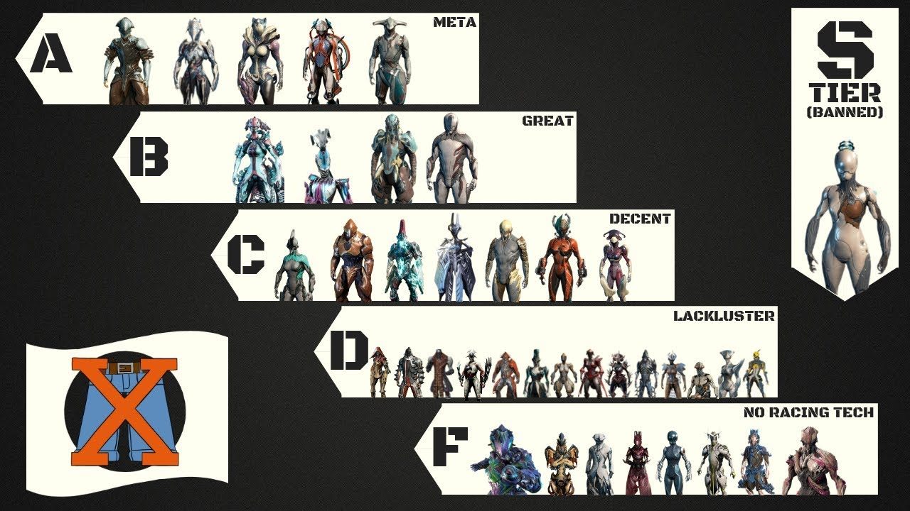 DriftFrame: Warframe Racing Tier List (2019)