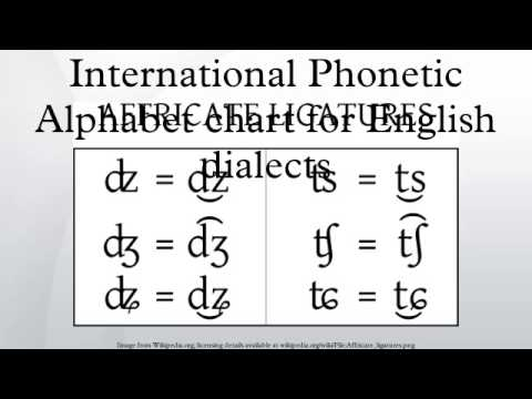 International Phonetic Alphabet chart for English dialects