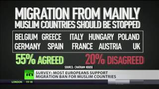 Europeans Want Immigration from Muslim Countries To STOP!