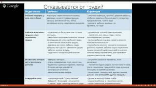 Отказ о груди(, 2015-06-01T11:19:01.000Z)