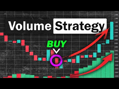 BEST Volume Strategy for Daytrading Stocks (Volume Trading Explained)