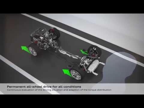 Audi TT Mk3 Haldex quattro System