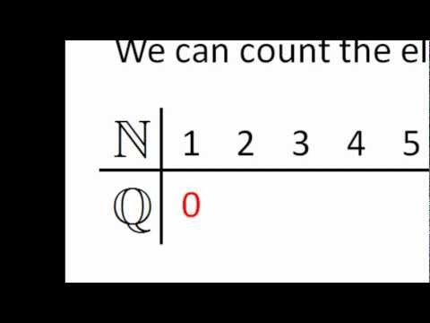 Countable and Uncountable Sets (Part 2 of 2)