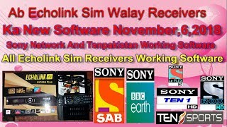 Sony Network Software Download