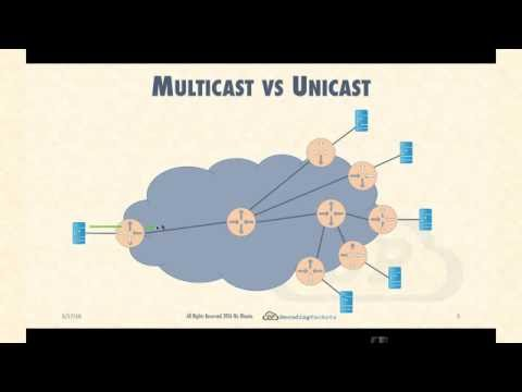 Lecture 1 - IP Multicast Basics and Addressing