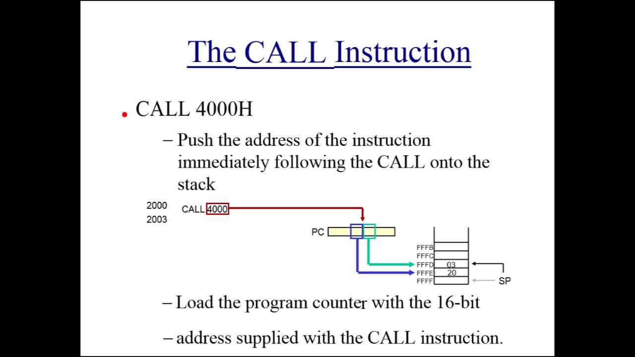 SUBROUTINE IN MICROPROCESSOR 8085 PDF