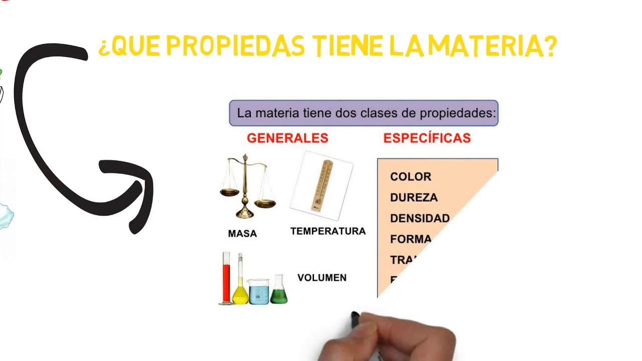 Download 🥇 La MATERIA y sus PROPIEDADES 🙄 ¡RESUMEN en 2 minutos!