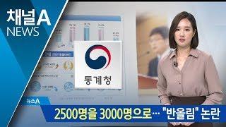 취업자 증가 2500명을 3000명으로 발표한 통계청 | 뉴스A