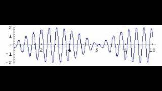 拍頻-10Hz+11Hz的波(Beat note)
