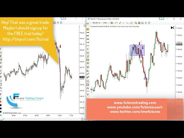 060818 -- Daily Market Review ES CL GC NQ - Live Futures Trading Call Room