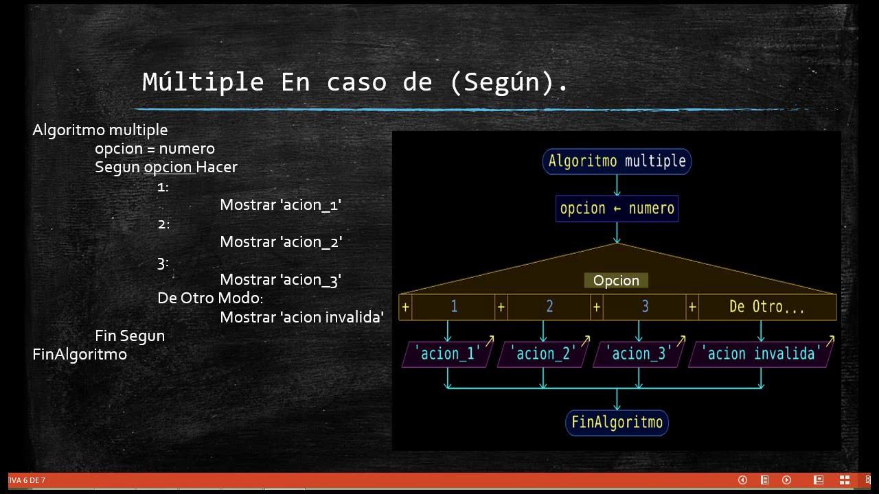 Tutorial Pseint 05 Estructura Condicional Múltiple Según