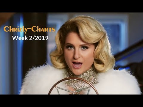 Chrizly-Charts TOP 50: January 13th 2019 - Week 2  Re-Upload