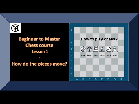 Beginner to Master Chess Course - Going from 0 to 100 rating -  How to play chess