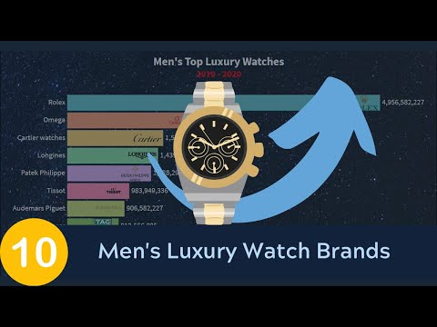 Men's Top Luxury Watch Brands 2010-2020