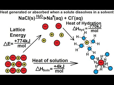 how to add 2.5 nacl to solution